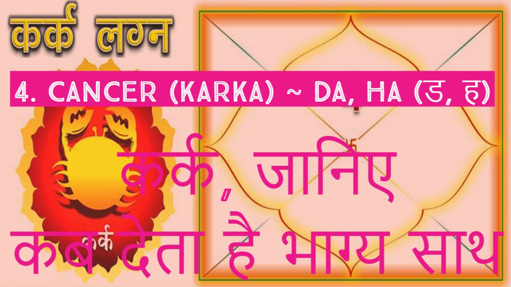 Kark, 9th house, Bhagya Sthan in Astrology | AstroHimanshu